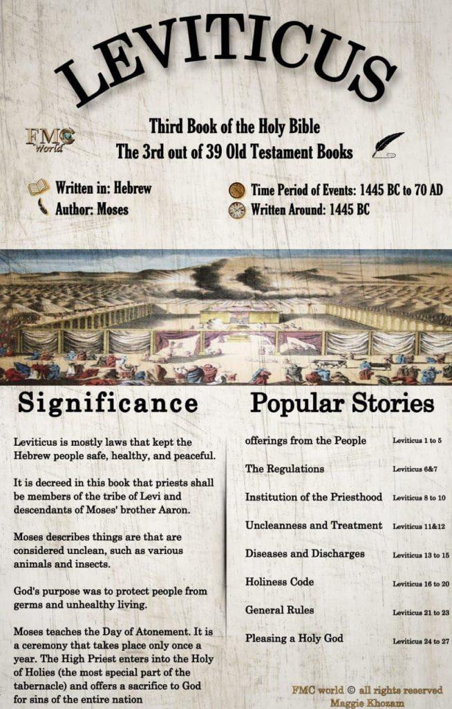 FMC World / Bible / Leviticus