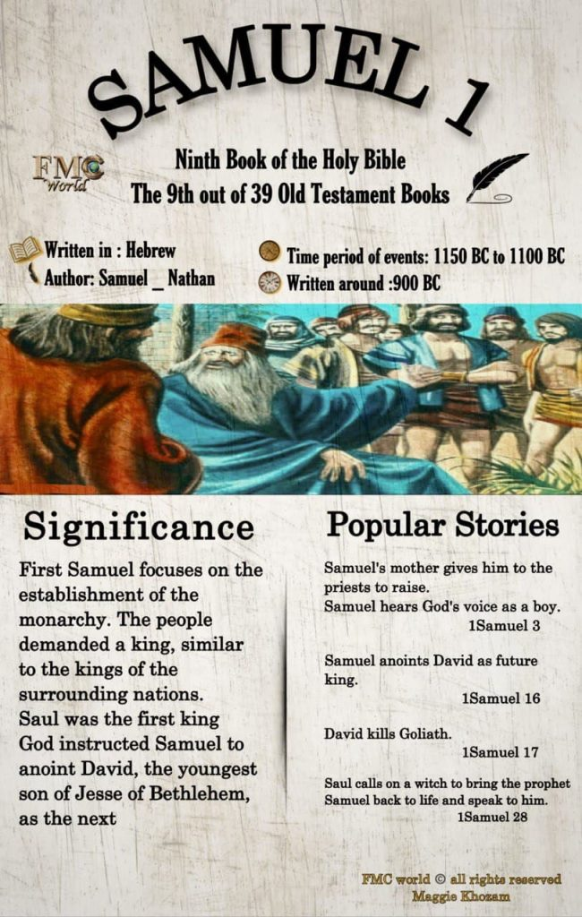 FMC World / Bible / Samuel 1