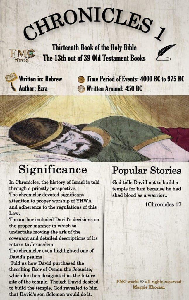 FMC World / Bible / Chronicles 1