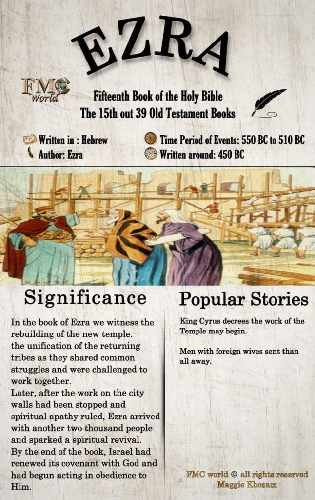 FMC World / Bible / Ezra