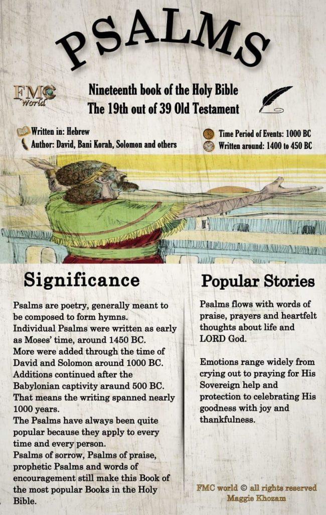 FMC World / Bible / Psalms