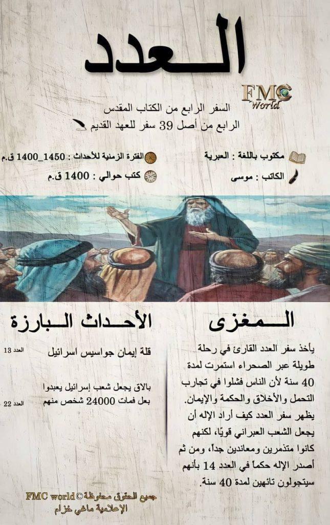 الكتاب المقدس / العهد القديم / العدد