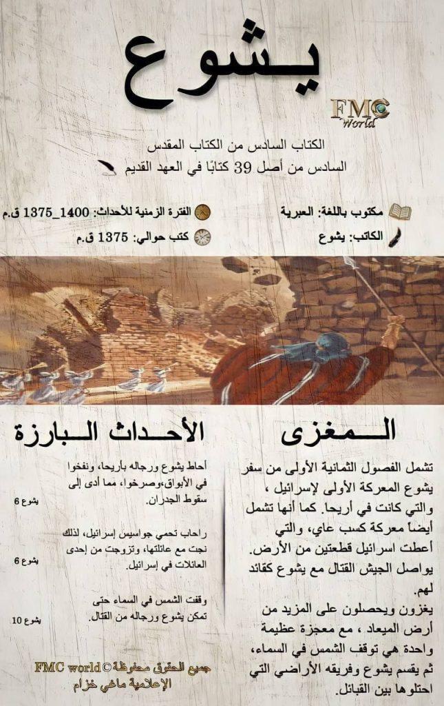 الكتاب المقدس / العهد القديم / يشوع