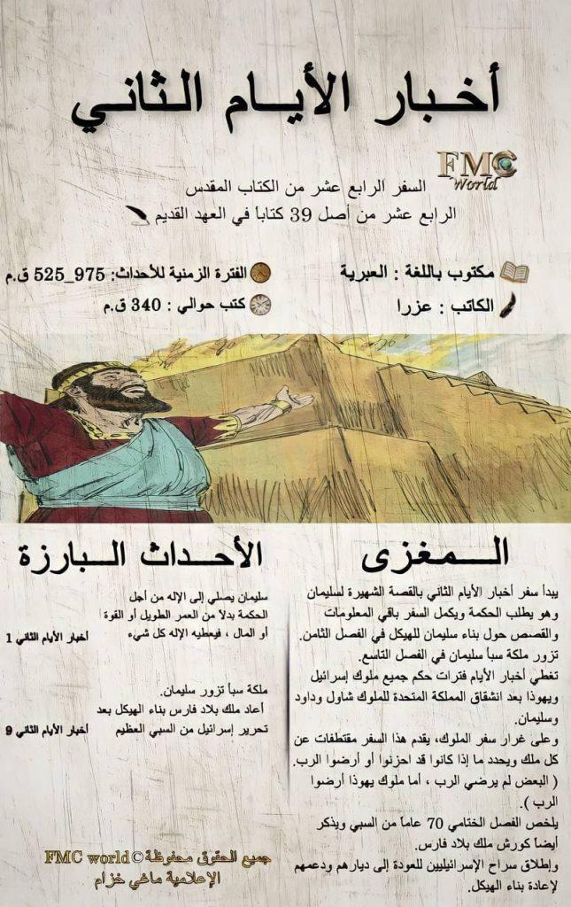 الكتاب المقدس / العهد القديم / أخبار الأيام 2