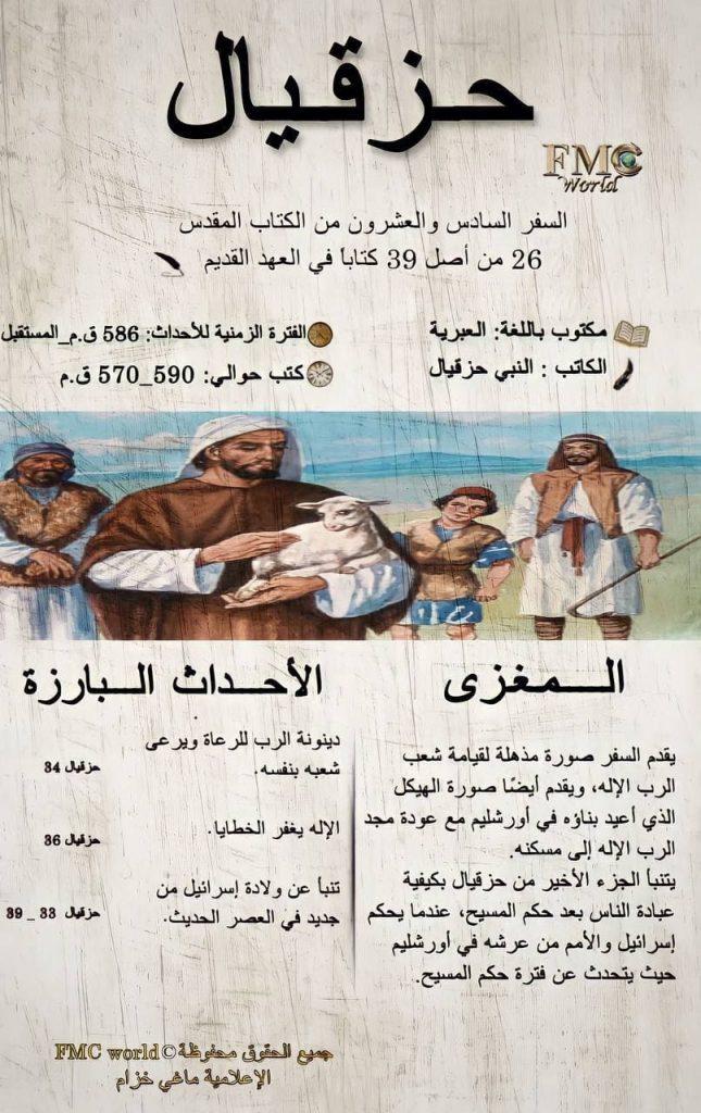 الكتاب المقدس / العهد القديم / حزقيال