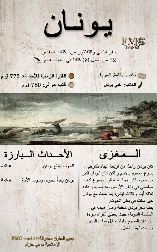 الكتاب المقدس / العهد القديم / يونان