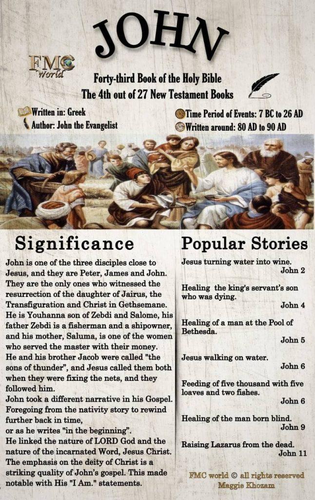 FMC World / Bible / John
