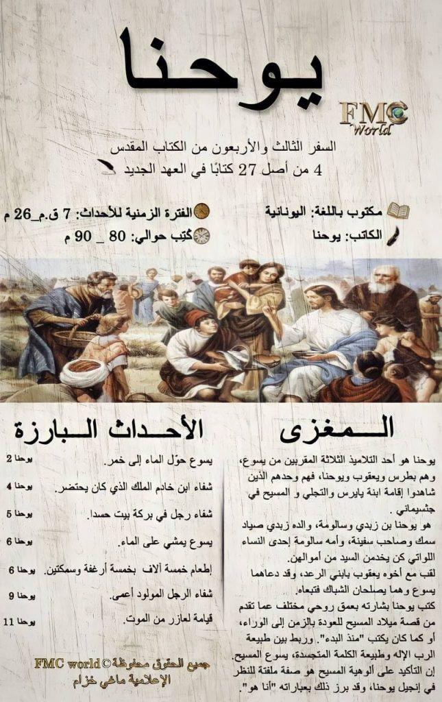 الكتاب المقدس / العهد الجديد / يوحنا
