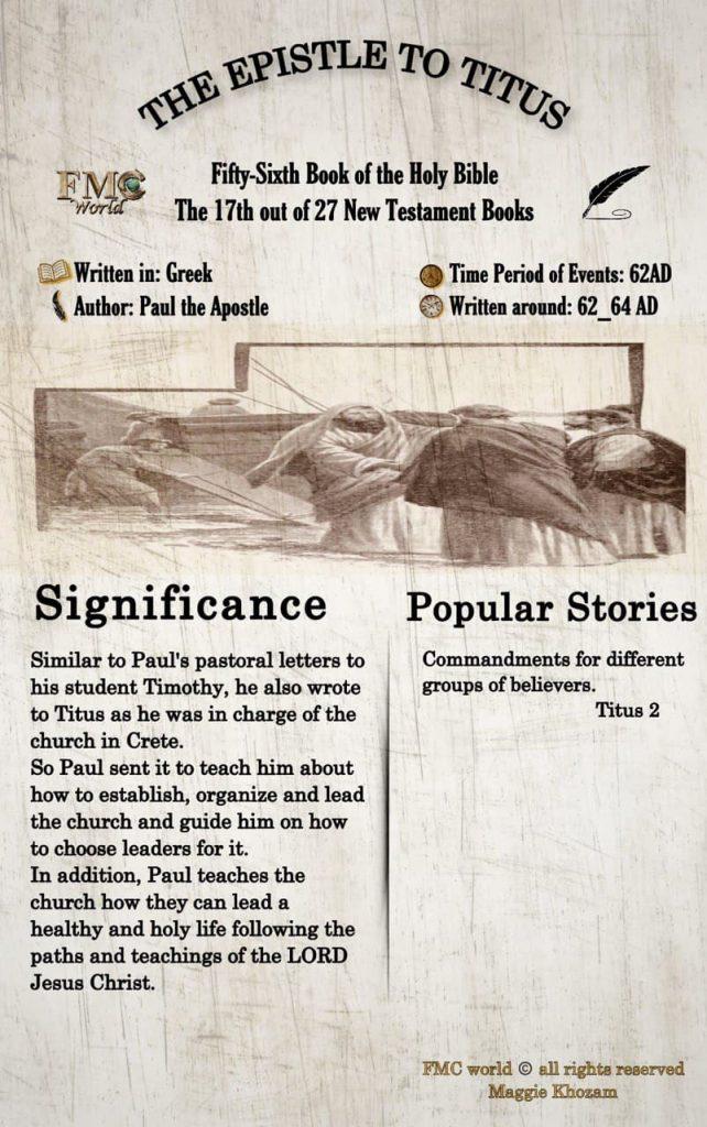 FMC World / Bible / Titus
