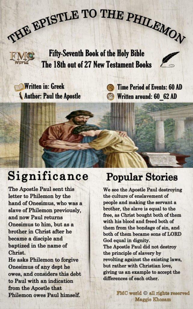 FMC World / Bible / Philemon