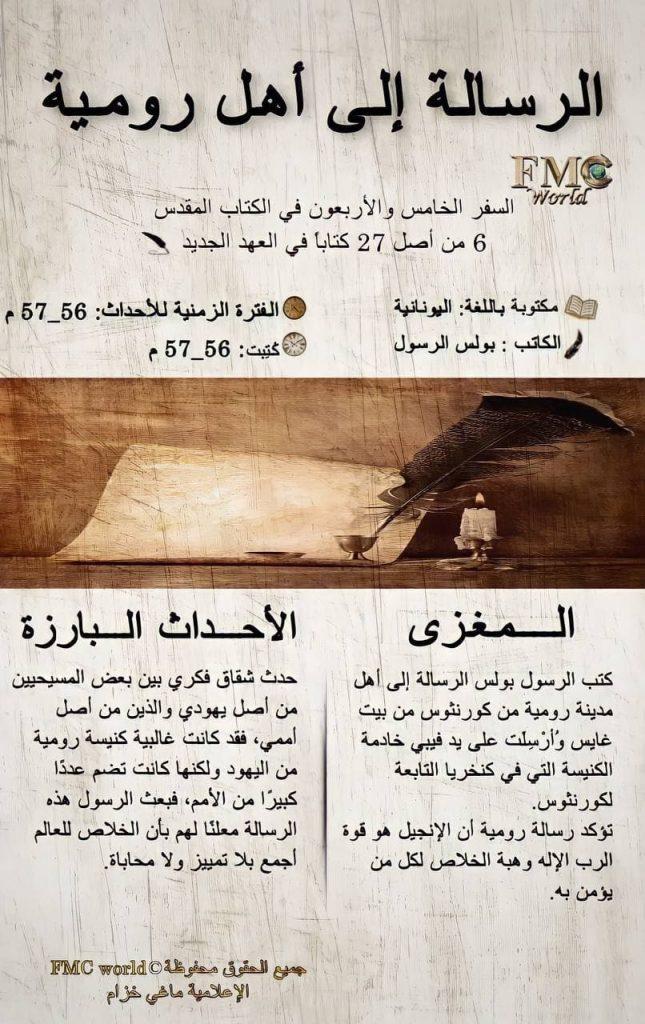 الكتاب المقدس / العهد الجديد / رسالة رومية