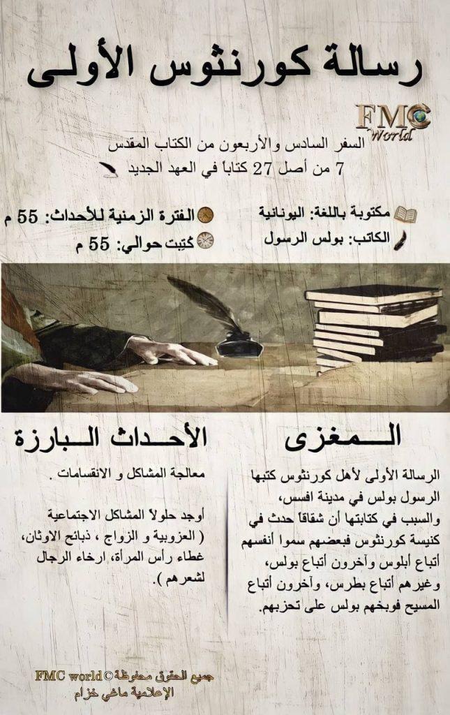 الكتاب المقدس / العهد الجديد / رسالة كورنثوس 1