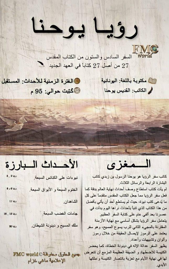 الكتاب المقدس / العهد الجديد / رؤيا يوحنا