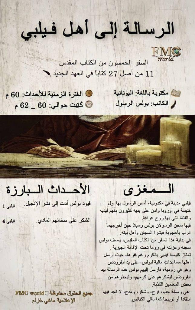 الكتاب المقدس / العهد الجديد / رسالة فيلبي