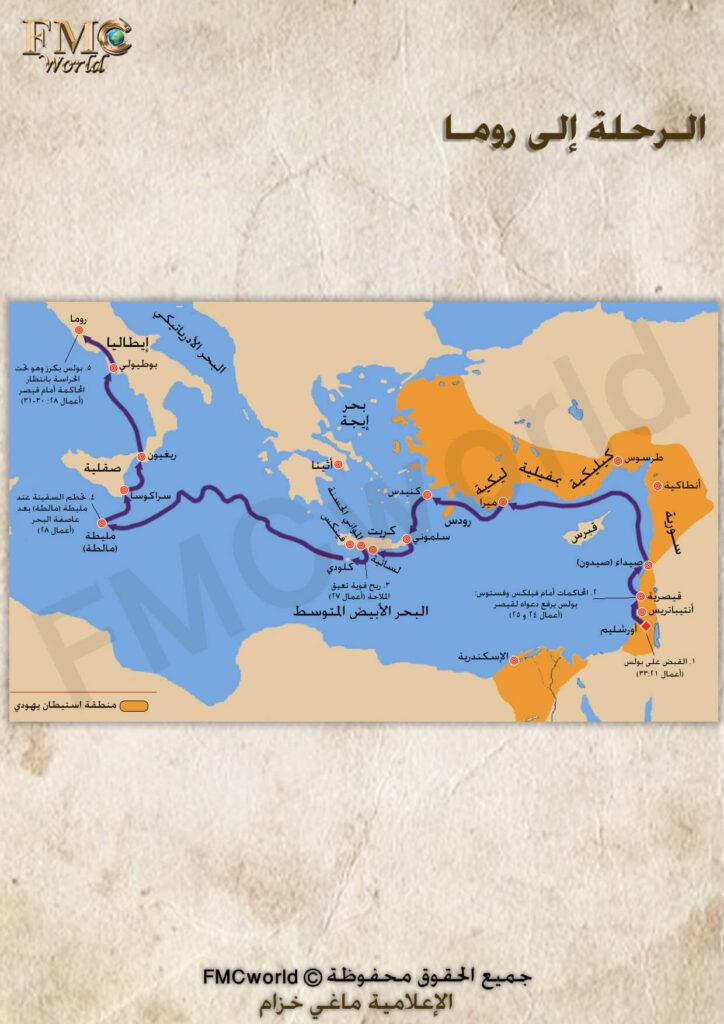 الرحلة إلى روما