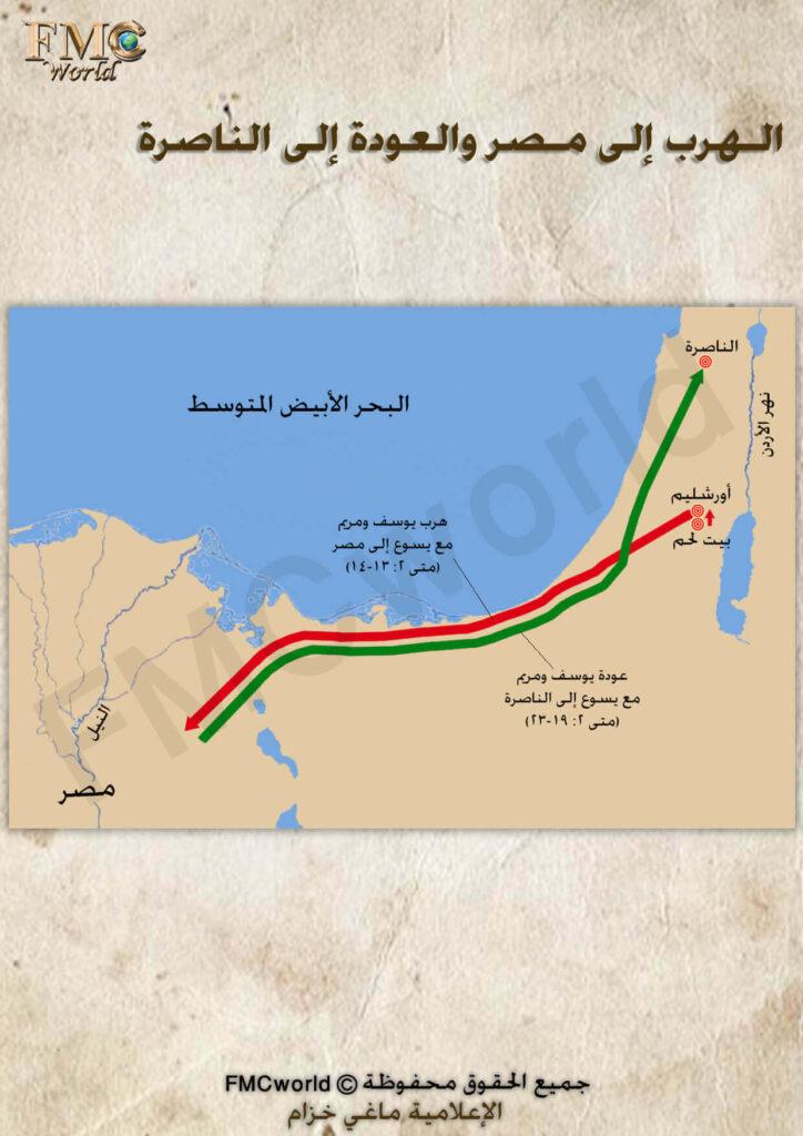 الهرب إلى مصر والعودة إلى الناصرة