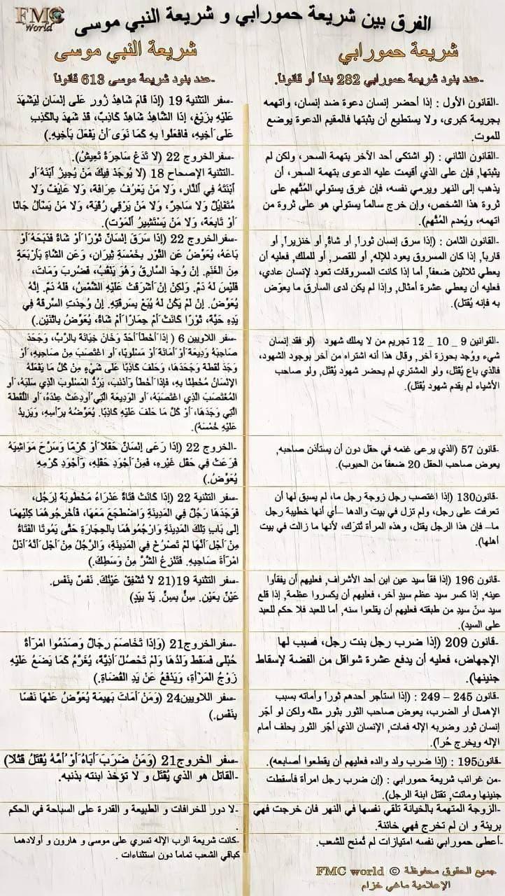 شريعة موسى وشريعة حمورابي