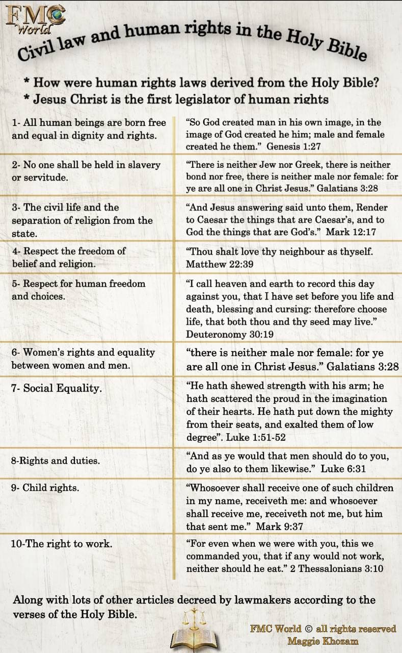 Civil-law-human-rights-Holy Bible
